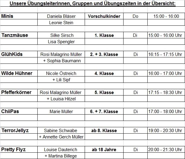 Jugendgymnastik Wochenplan-V.1.1.2015