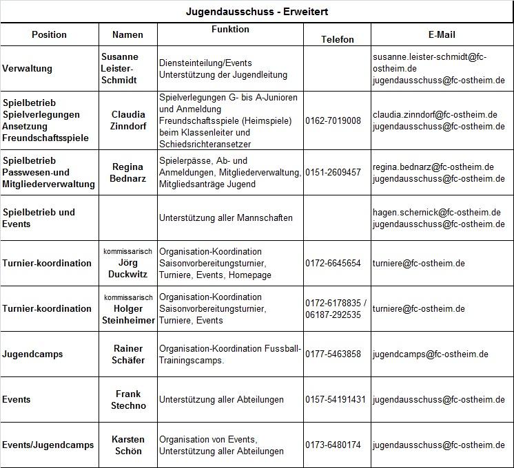 Orga-Jugendausschuss-FCO-2016-V. 1.1